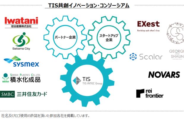 G&Sが大手企業とのコラボレーションを目指す「TIS共創イノベーション・コンソーシアム」に参加
